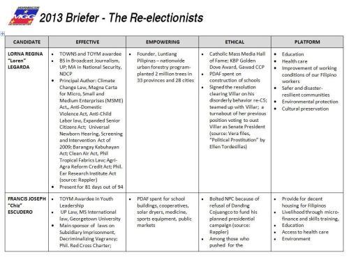2013 briefer screenshot