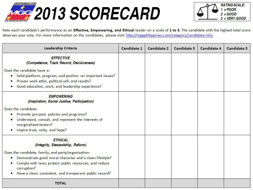 MGG 2013 Scorecard - English