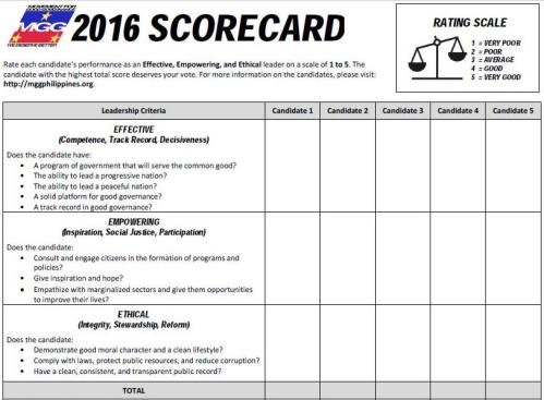 MGG2016scorecardenglish
